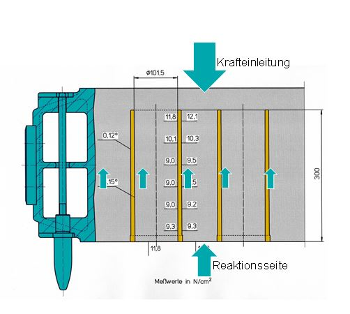 Fig. 1: Molding process (schematic), Source: Künkel Wagner Germany GmbH