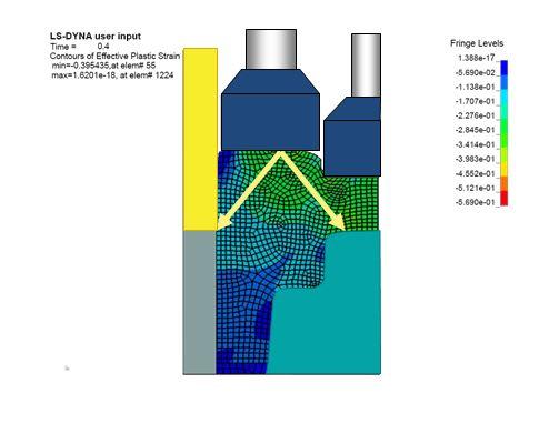 Bild 2: Festigkeitsverlauf während des Formens, Quelle: Künkel Wagner Germany GmbH