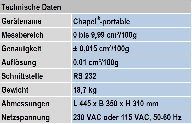 Table 1: Technical data of the Chapel® portable test device, data provided by mk Industrievertretungen GmbH
