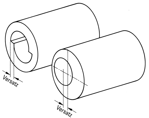 Bild 3: Versatz von Gusskontur zu Kernkontur