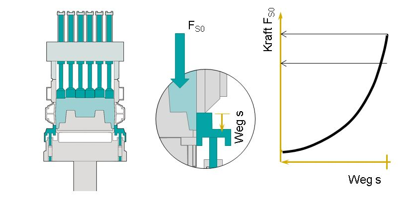 Fig. 5: Principle of Twinnpress-Process (Künkel Wagner Germany GmbH)