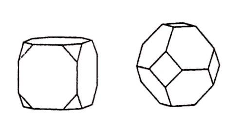 Bild 1: Kristalle mit gleicher Tracht, einer Kombination aus Würfel {100} und Oktaeder {111}, links mit würfeligem Habitus, rechts mit oktaedrischem Habitus, nach P. Sahm und I. Egry