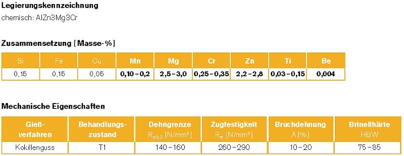 Tabelle 1: AlZn3Mg3Zr, Legierungsbezeichnung, chemische Zusammensetzung und statische mechanische Eigenschaften, Angaben des Legierungsherstellers Rheinfelden Alloys GmbH & Co. KG
