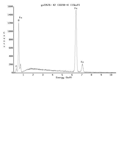 Bild 4: EDX-Analyse des in Bild 3 gezeigten Oxidsaumes
