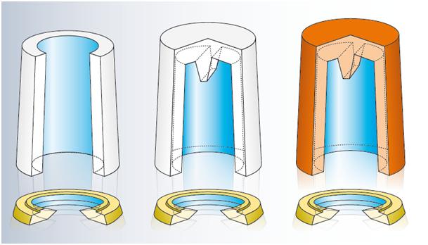 Bild 1: Isolierende Speiserkappen mit Brechkernen (schematisch), (ASK Chemicals Feeding Systems GmbH)