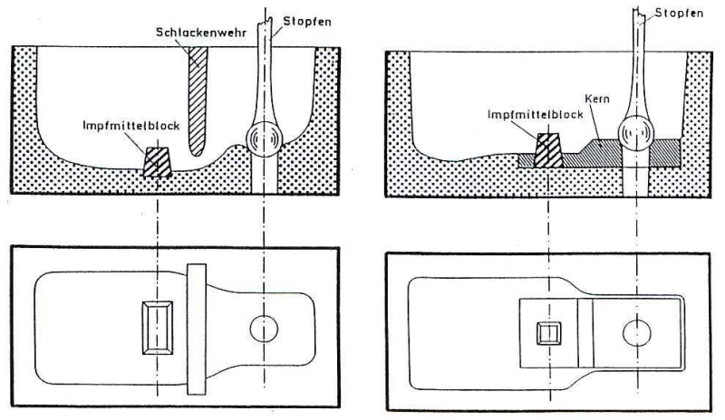 Bild 4: Impfblöcke im Gießbassin bei Handformguss  (ASK Chemicals Metallurgy GmbH)