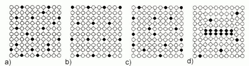 Bild 1: Mögliche Anordnungen von Fremdatomen im Substitutionsmischkristall: a) statistisch verteilt, b) Fern-, c) Nahordnung, d) Zonenbildung nach H.J. Bargel und G. Schulze