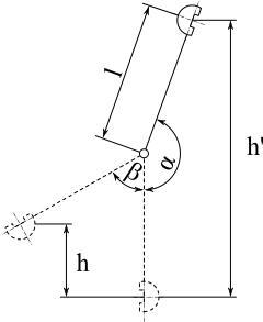 Bild 2: Prinzip des Kerbschlagbiegeversuches (schematisch) (Quelle: Wikipedia, Matthias Döll)
