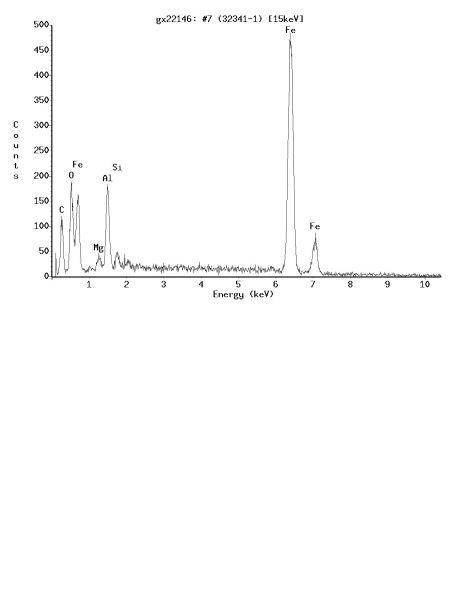 Bild 3: EDX-Analyse der nichtmetallischen Einschlüsse aus Bild 2, Position 1 und 2