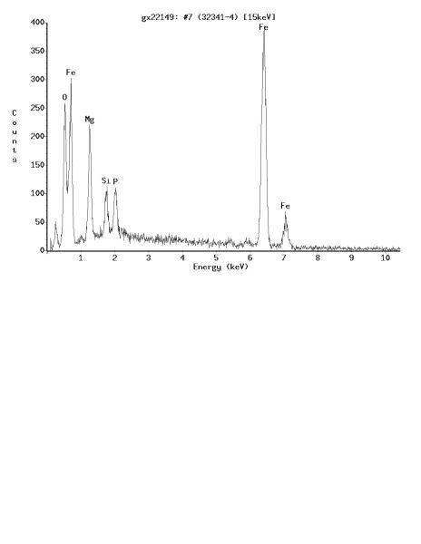 Bild 4: EDX-Analyse der nichtmetallischen Einschlüsse aus Bild 2, Position 3, 4 und 5