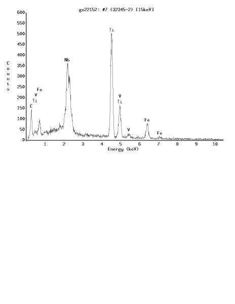 Bild 6: EDX-Analyse des Karbides aus Bild 5, Position 1