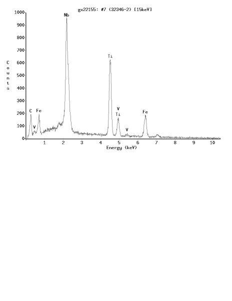 Bild 7: EDX-Analyse des Karbides aus Bild 5, Position 2