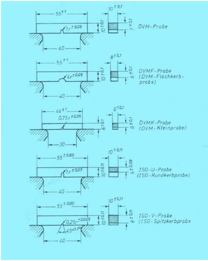 Bild 1: Kerbschlagbiegeproben nach DIN EN 10045