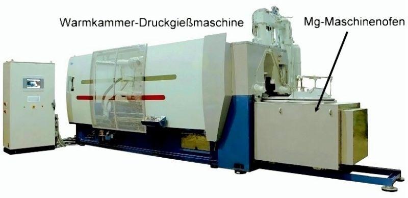 Bild 1: Magnesium-Maschinenofen einer Warmkammer-Druckgießmaschine
