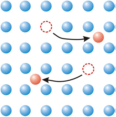 Bild 1: Punkteförmige (nulldimensionale) Fehlstelle