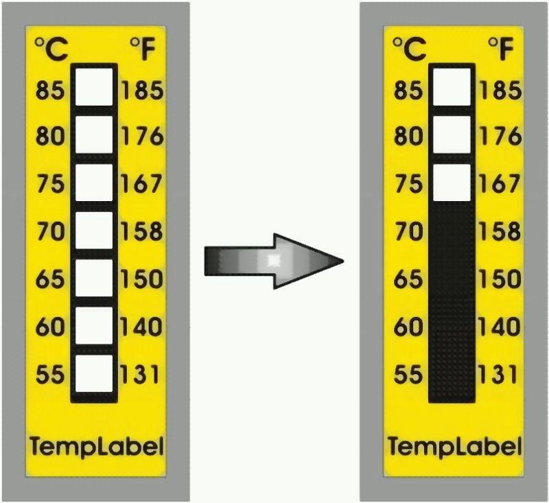 Bild 1: Temperaturmessstreifen mit Farbumschlag