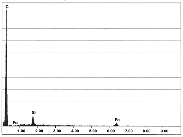 Bild 5: EDX-Analyse von dem in Bild 4 mit Pfeil gekennzeichneten Bereich