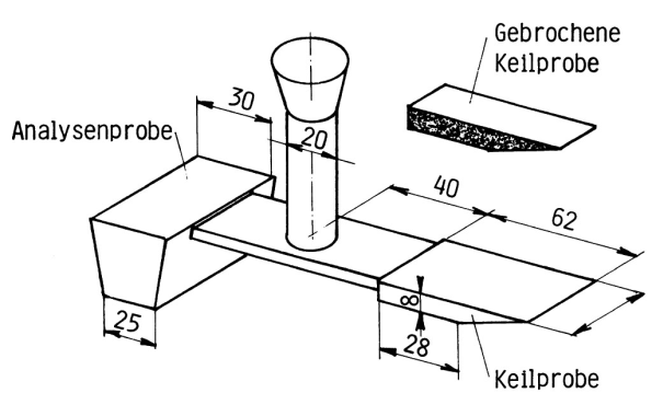 Bild 1: Gießkeilprobe für Gusseisen nach Sipp-Roll