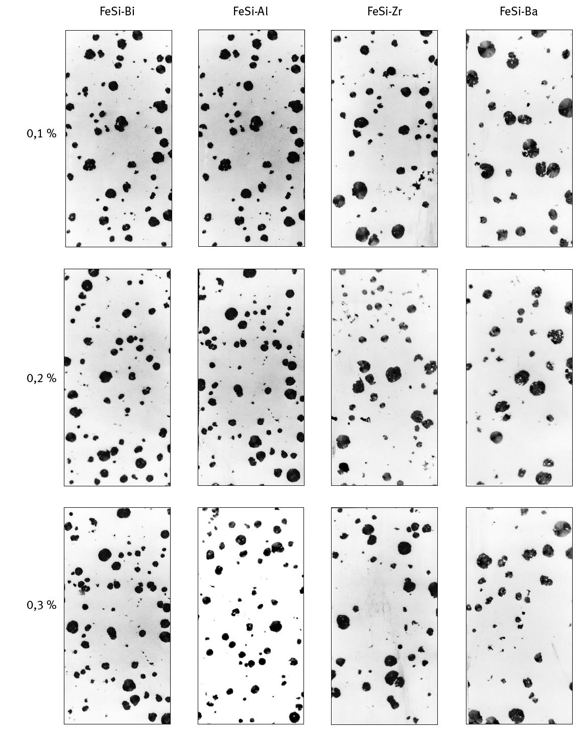 Bild 3: Einfluss des Impfmitteltyps auf die Kugelzahl bei Wanddicken von 10 mm sofort nach der Impfung (Spätimpfung)