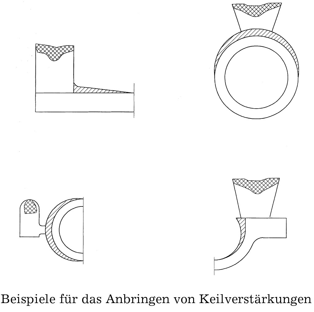 Bild 1: Beispiele für Keilverstärkungen