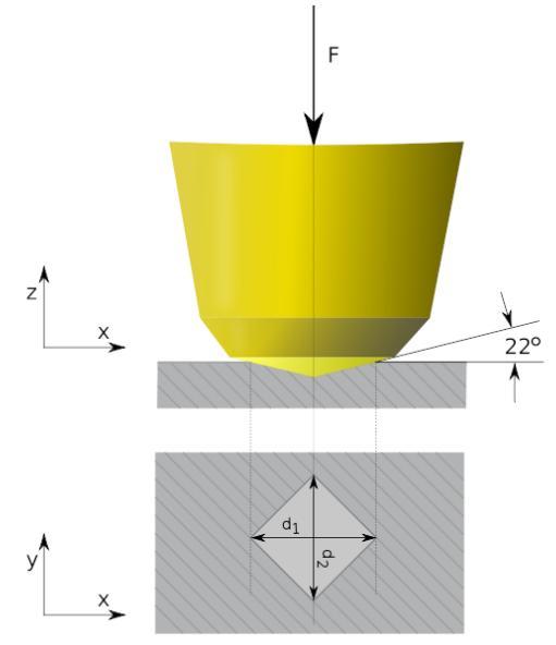Bild 2: Härteprüfung nach Vickers (schematisch, Quelle: Wikipedia)