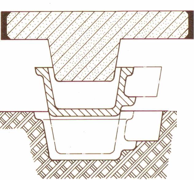 Bild 1: Einformen mit Kernstück (nach R. Roller)