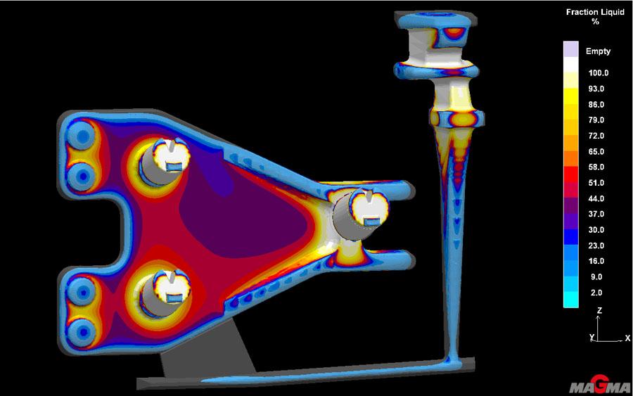 Bild 1: Foseco Foundry Division Vesuvius GmbH, Erstarrungssimulation