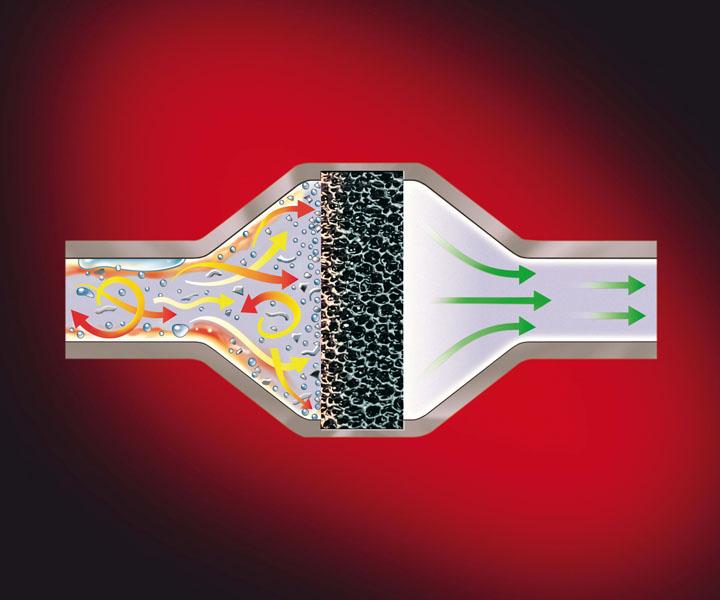 Bild 1: Filtern, (Foseco Foundry Division Vesuvius GmbH)