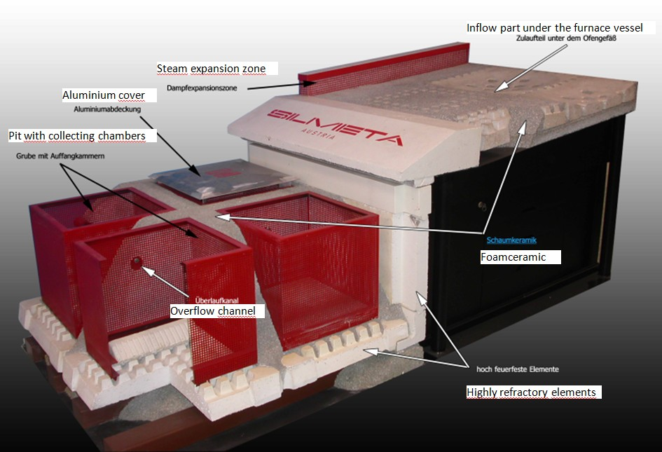 Figure 1: Model of an emergency collection pit (Silmeta Systems GmbH)