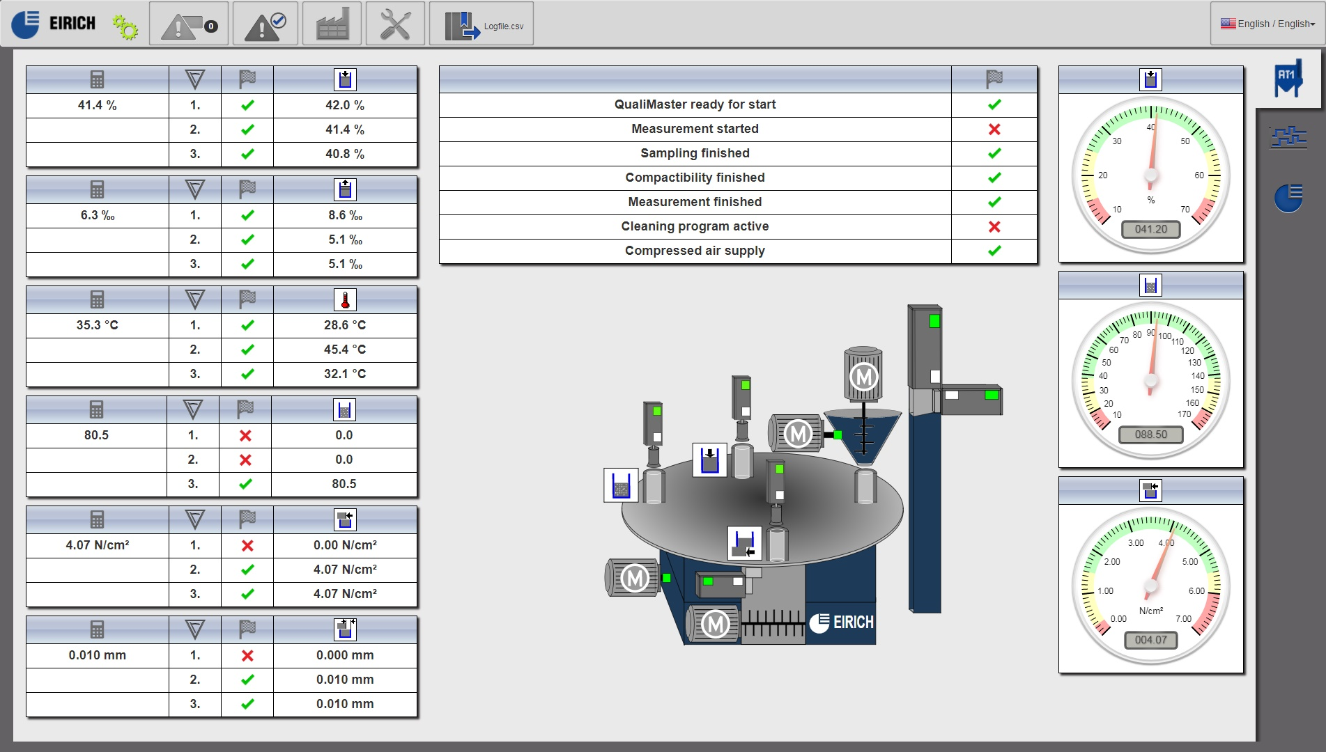 Bild 12: Touch-Panel zur Bedienung am QualiMaster AT1 (Maschinenfabrik Gustav Eirich GmbH & Co KG)