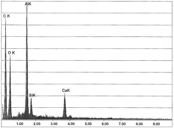 Bild 4: EDX-Analyse (Übersicht) des in Bild 3 gekennzeichneten Bereiches