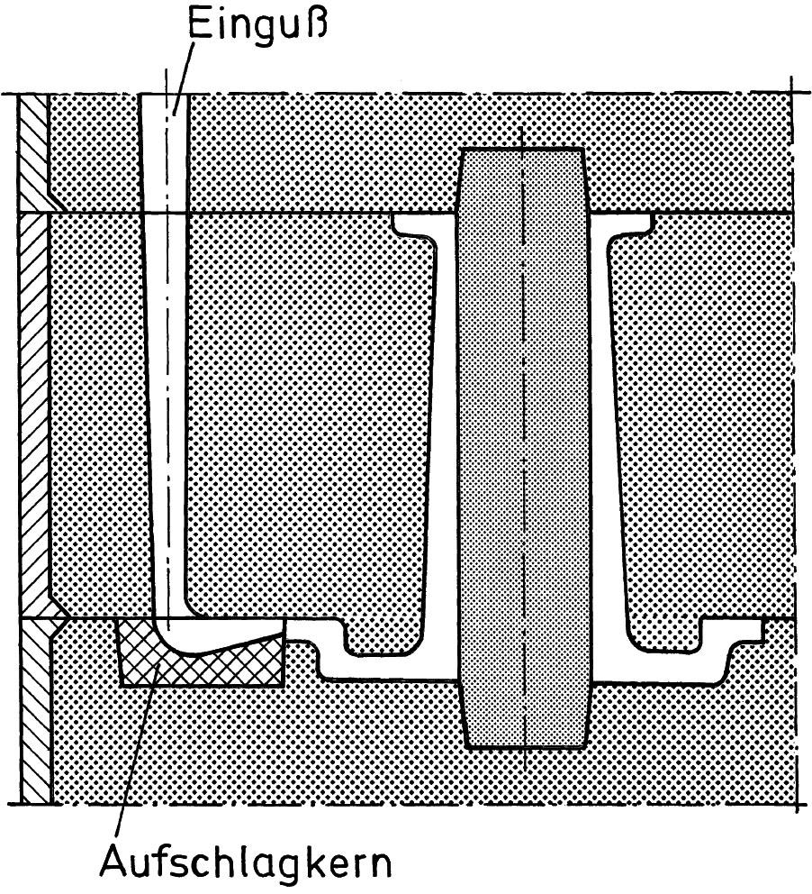 Fig. 1: Splash core (source: S. Hasse, editor of Gießerei-Lexikon, Schiele und Schön, publishing house for technical literature, Berlin