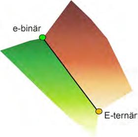 Figure 1:Eutectic channel (source: www.dlr.de)