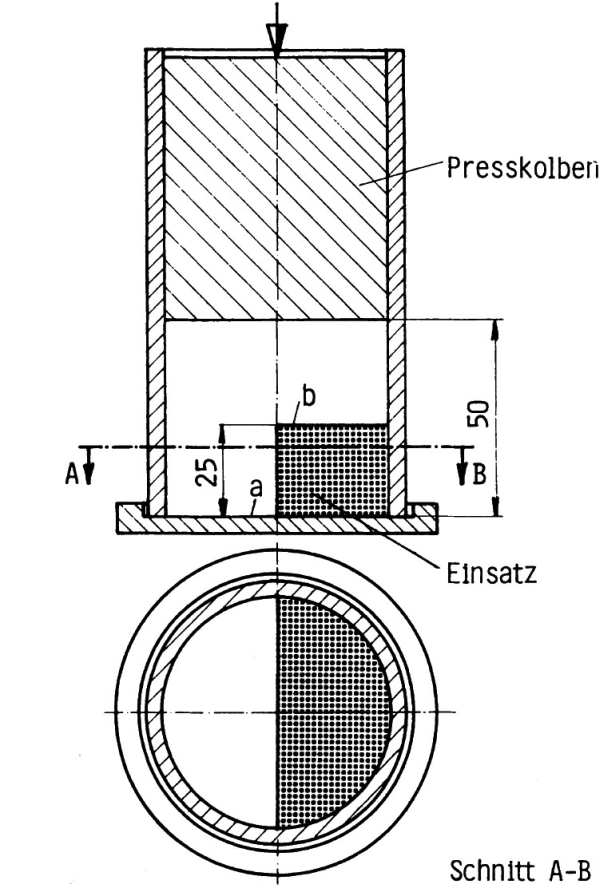 Fig. 1: Flowability acc. to Orlov (source: S. Hasse, editor of Gießerei-Lexikon, Schiele und Schön, publishing house for technical literature, Berlin