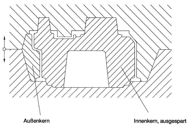 Bild 1: Außenkerne haben formgebende Kontur am Gussteil