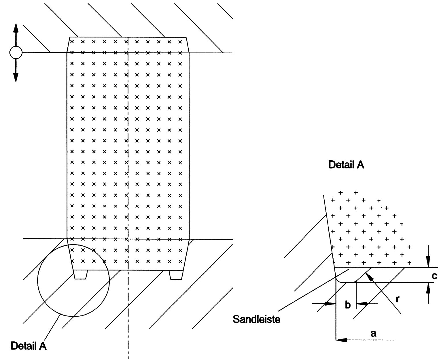 Fig: Core supported at the top and bottom with surrounding sand bar