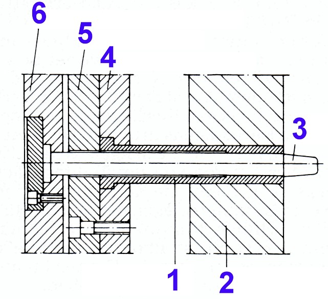 Fig. 2:  Installation example of an ejector sleeve over a stationary core:1 Ejector sleeve2 Mold pattern of the moving half3 Stationary core4 Ejector base plate5 Ejector retaining plate6 Mounting plate for core pin