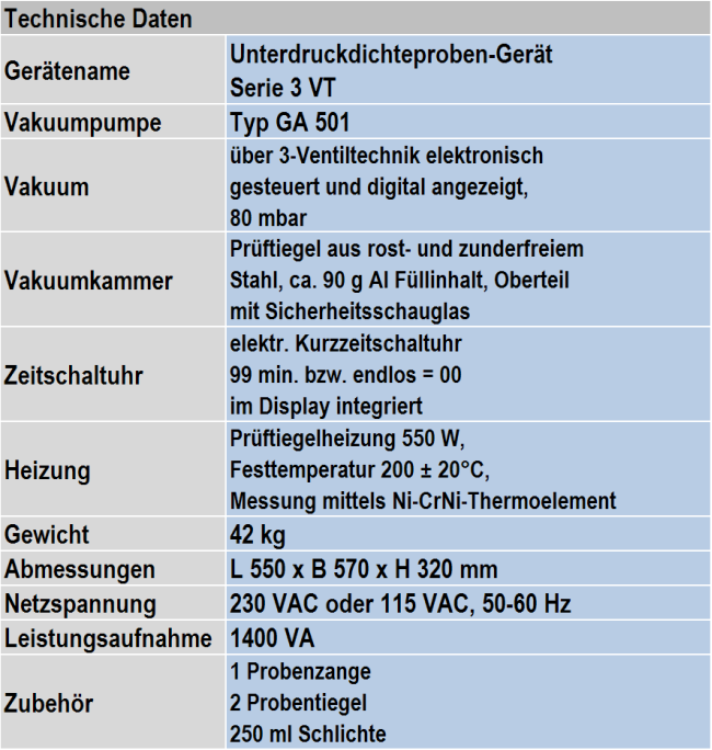 Table 1: Technical data of the 3VT negative pressure density test device of mk Industrievertretungen GmbH(subject to changes without notice)