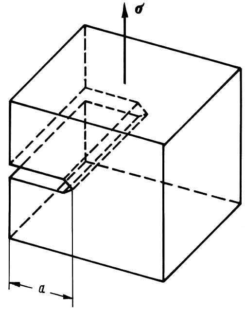 Fig. 1: Risk for a component due to a fracture-shaped crack (source: S. Hasse, editor of Gießerei-Lexikon, Schiele und Schön, publishing house for technical literature, Berlin