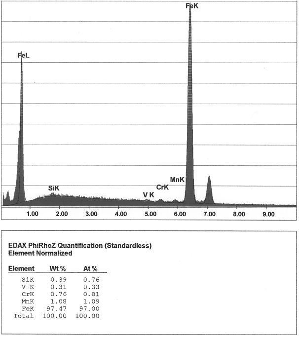 Bild 6: Siliziumkonzentration in den Messpunkten 4 und 5 (Karbide) aus Bild 4; Beachte auch Chrom Vanadium und Mangan (Quelle: FT&E)