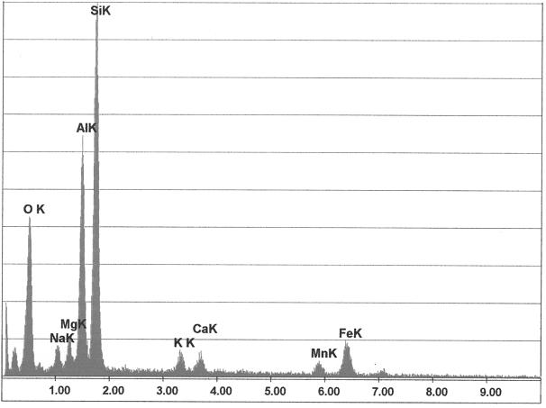Bild 5: Elementekonzentration an der in Bild 4 gekennzeichneten Stelle; Schlackenbildung beim Ansintern und Aufschmelzen des Quarzsandes