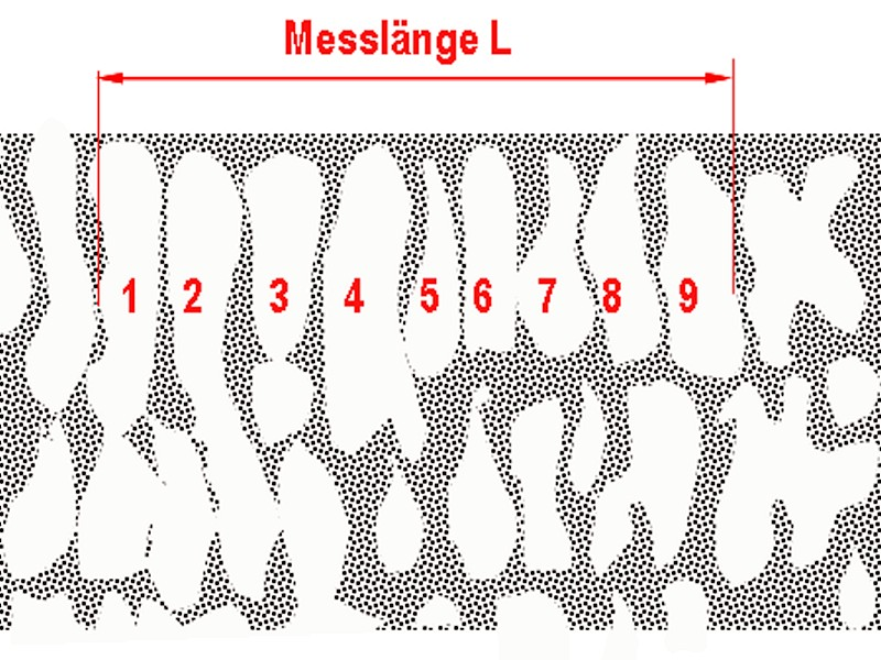 Fig. 2:  Dendrite arm spacing determination from the micrograph (Source:Hasse, Stephan: Foundry Lexicon (19th, revised edition), specialist publisher Schiele & Schön, Berlin, 2008)
