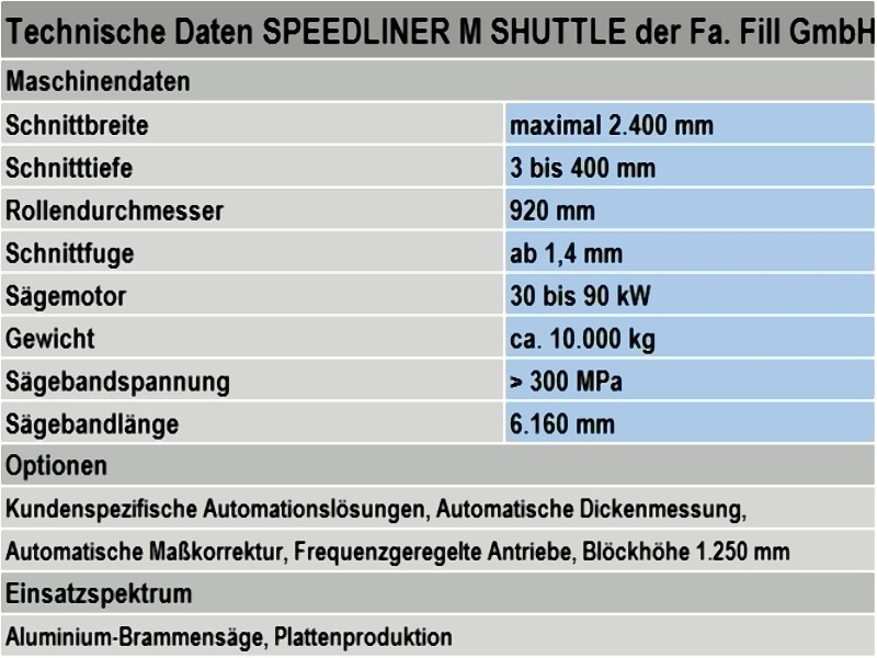 Table 2: Technical data for the SPEEDLINER 920 M SHUTTLE shuttle band saw by Fill GmbH (subject to technical modifications)