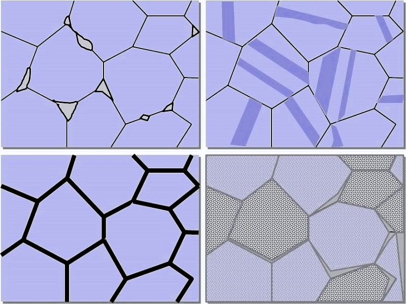 Fig. 1: Schematic representation of the grains and grain boundaries in structures