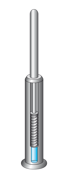 Fig. 2:  Spring mandrel, schematic illustration (ASK Chemicals Feeding Systems GmbH, Bendorf/Rhine)