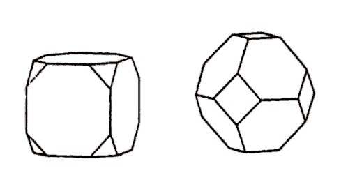 Fig. 1: Crystals of the same tracht, a combination of a cube {100} and an octahedron {111} with a cubic habit on the left and an octahedral habit on the right, according to P. Sahm und I. Egry