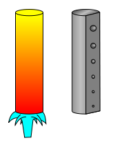 Fig. 1: Left: end-quench test (schematic); right: change in hardness (schematic and greatly enlarged, source: Wikipedia, Cdang)