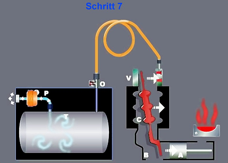 Fig. 9:  Step 7, mold opening, vacuum release valve closing, vacuum system again ready for operation, source: Fondarex SA