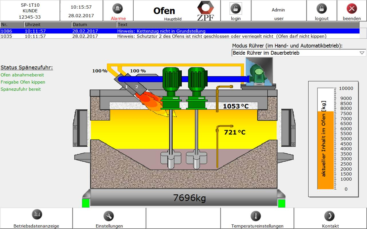 Fig. 4: Visualisierung chip furnace (ZPF GmbH)