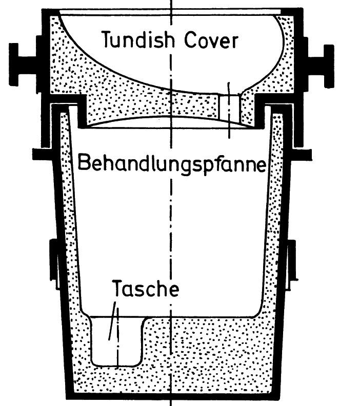 Bild 1: Behandlungspfanne für das Tundish-Cover-Verfahren (schematisch)